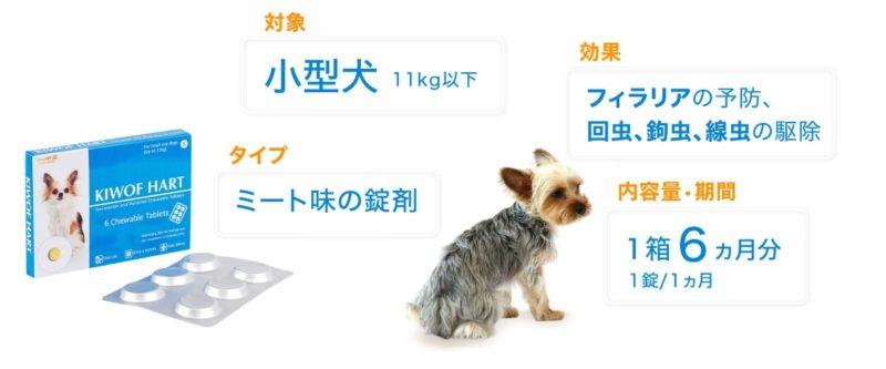 キウォフハート 小型犬用